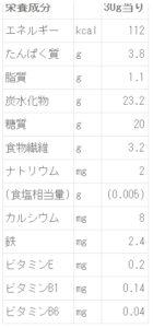 オートミール プレミアムピュア 栄養成分表