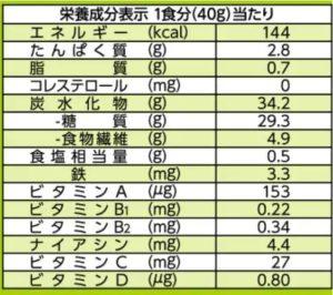 オールブランのフルーツミックス栄養成分